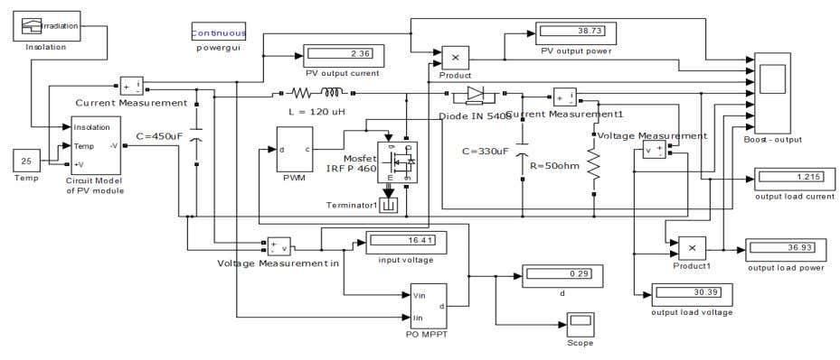 Article Fig. 20 Simulink model for P & O MPPT algorithm Fig.21 MPPT control circuit (MOSFET),