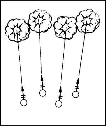 FM 23-91 Figure 4-3. Open sheaf. Figure 4-4. Type of special sheaf. e. Standard Sheaf .