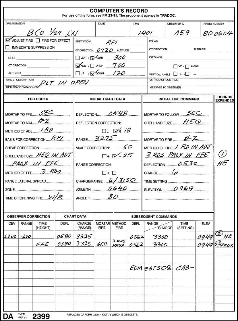 FM 23-91 Figure 4-6. Example of completed DA Form 2399, Computer's Record. a. ORGANIZATION . Unit