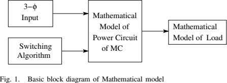 3−φ Mathematical Input Model of Power Circuit Mathematical Model of Load Switching of MC Algorithm