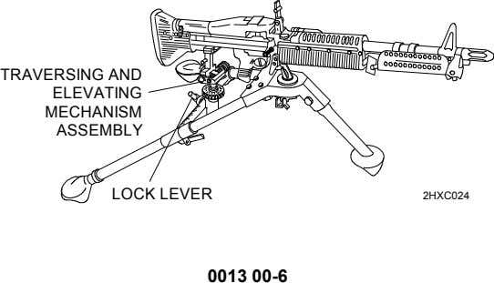 TRAVERSING AND ELEVATING MECHANISM ASSEMBLY LOCK LEVER 2HXC024 0013 00-6