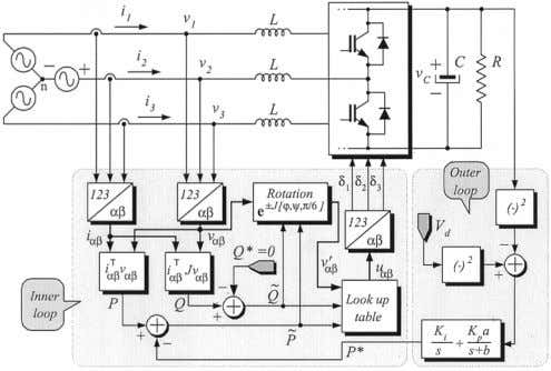 TRANSACTIONS ON POWER ELECTRONICS, VOL. 18, NO. 3, MAY 2003 Fig. 6. Block diagram of the