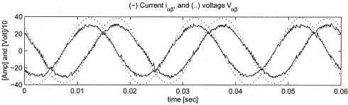 al. : ANALYSIS AND DESIGN OF DIRECT POWER CONTROL (DPC) 829 Fig. 9. Steady state operation