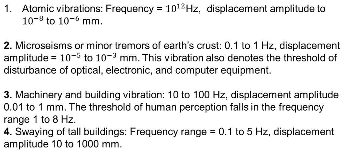 Vibration Nomograph and Vibration Criteria Ranges of Vibration 8 © 2011 Mechanical Vibrations Fifth Edition in