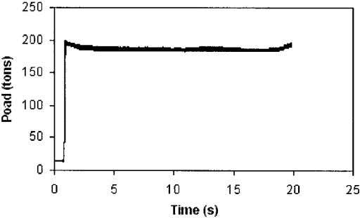 cracking during extrusion of aluminium alloy AA 2014 1183 4 Predicted time – load curve of
