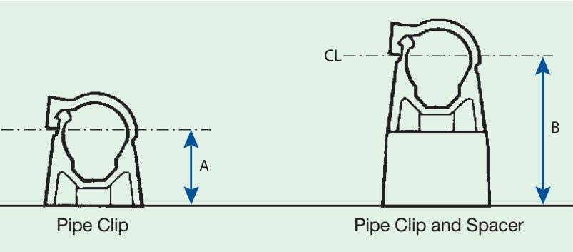 Pipe Clip Pipe Clip and Spacer
