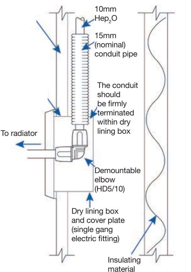 10mm Hep 2 O 15mm (nominal) conduit pipe The conduit should be firmly terminated within