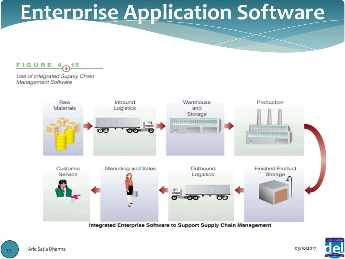 Enterprise Application Software 03/10/2017 33 Arie Satia Dharma