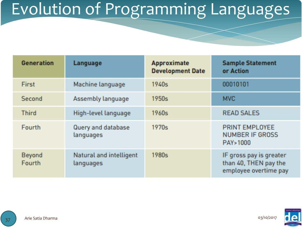 Evolution of Programming Languages 03/10/2017 37 Arie Satia Dharma