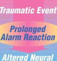 Traumatic Event Prolonged Alarm Reaction Altered Neural