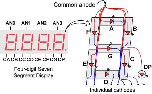 of the digit whose corresponding anode signal is asserted. An un-illuminated seven-segment display, and nine