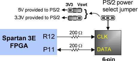 To send 3.3V to the connector, set the jumper to 3.3V. Figure 12: Nexys2 PS/2 circuits