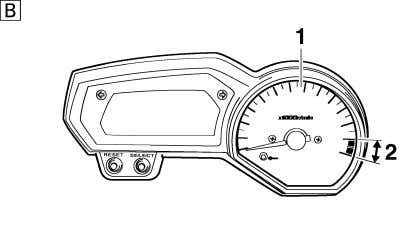 button for at least one second. (FZ6- NHG(W)/FZ6-NAHG/FZ6-SHG(W)/FZ6- SAHG) Tachometer A. FZ6-N/FZ6-NA/FZ6-S/FZ6-SA 1-4
