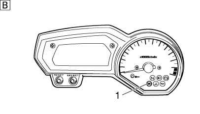 is detected by the ABS self-diagnosis. It is located in the meter assembly. A. FZ6-NA/FZ6-SA B.