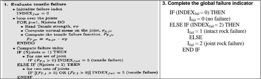 3. Complete the global failure indicator IF (INDEX fail = 0) THEN I fail =