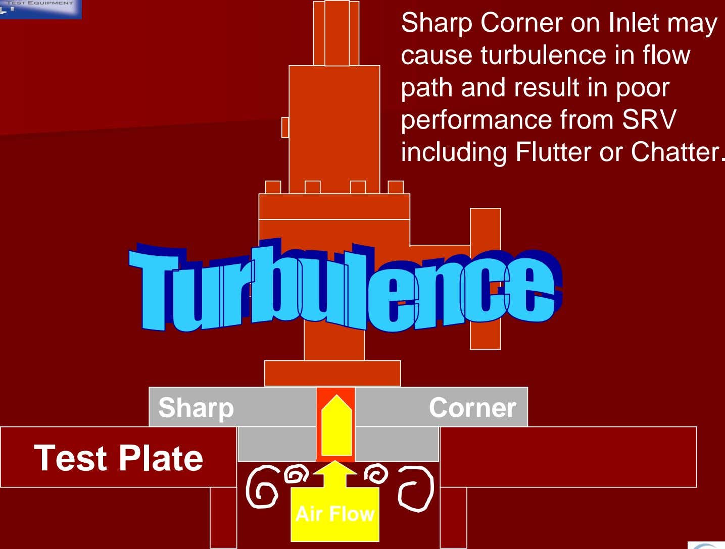 Sharp Corner on Inlet may cause turbulence in flow path and result in poor performance