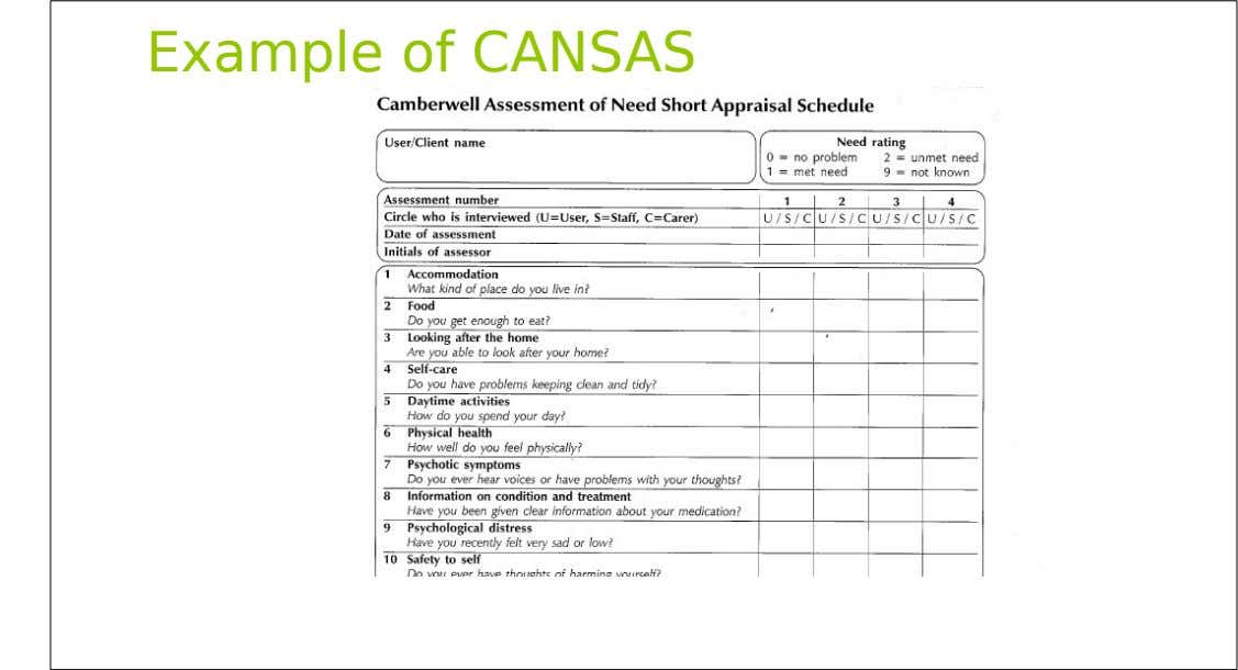 Example of CANSAS