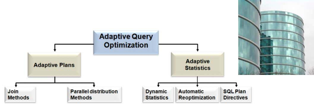 Adaptive Query Optimization (Thanks Oracle docs.) October 21, 2015 91