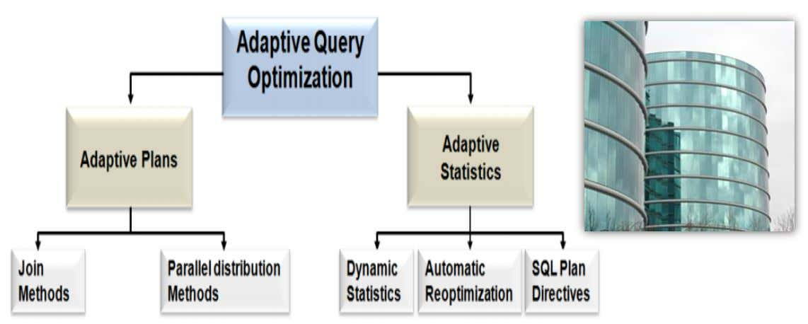 Adaptive Query Optimization (Thanks Oracle docs.) October 21, 2015 98