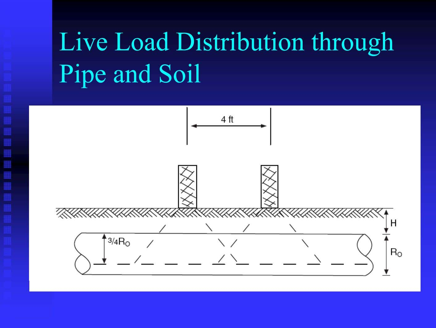 Live Load Distribution through Pipe and Soil