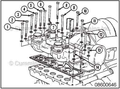 LTA thermostat in the center. The main and LTA thermostats are not interchangeable. Coolant Thermostat Pag