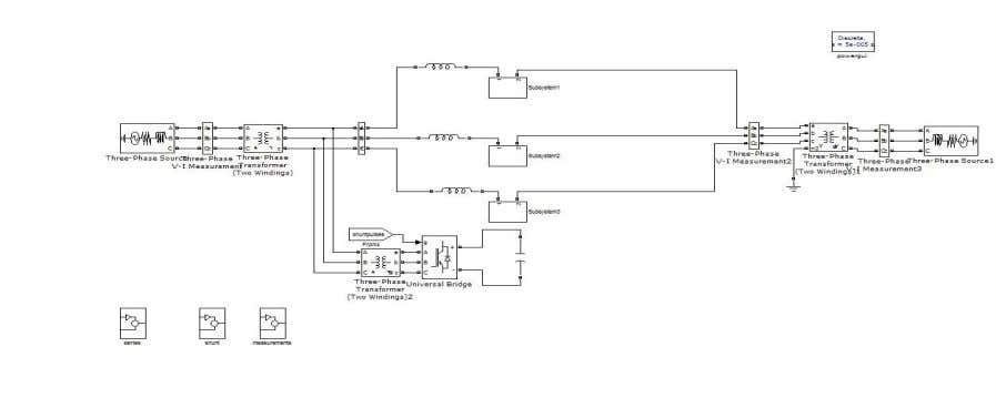 a single turn transformer (STT). DPFC Simulation Diagram FIG. 7: Simulink model of DPFC converter Figs.
