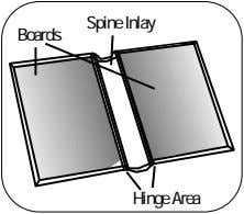 Spine Inlay Boards Hinge Area