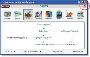 of the command centre and its various functions. Other resources There are various web-based resources