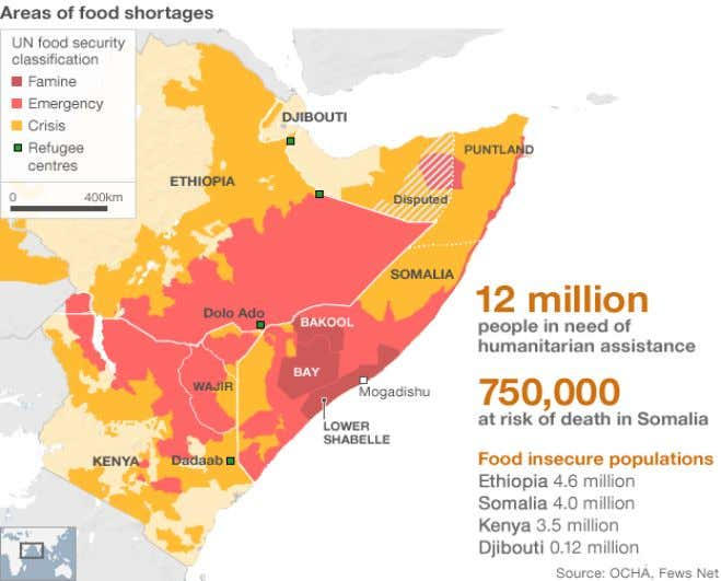 What is the difference between a 'food emergency' and a 'famine'?
