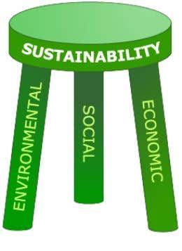 Examine the concept of sustainable agriculture in terms of energy efficiency ratios and sustainable yields