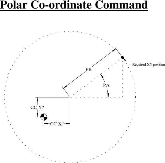 Polar Co-ordinate Command Required XY position PR PA CC Y? CC X?