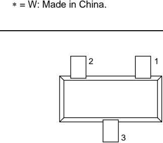 ∗ = W: Made in China. handbook, 4 columns 2 1 3