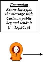Encryption Kenny Encrypts the message with Cartman public key and sends it C = E(pkC,
