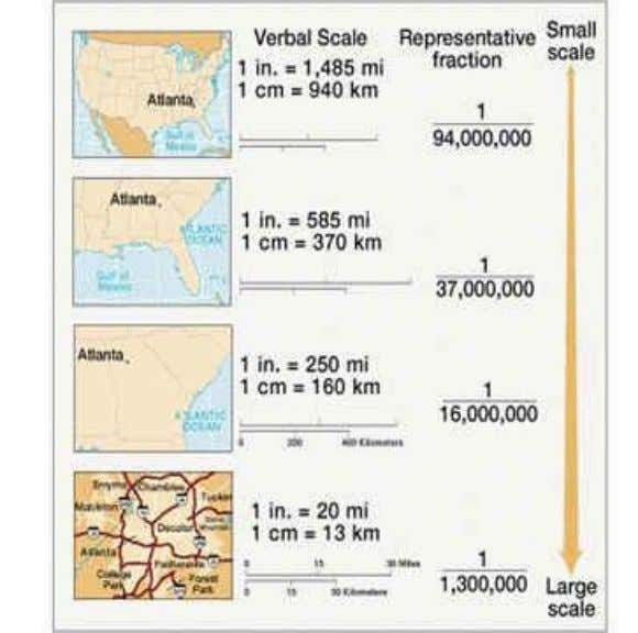 Large Scale Vs. Small Scale 12