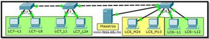 Fig. 9. Servidor DNS implementado en Cisco Packet Tracer 6.2 Para comprobar que las otras VLAN