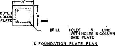 ;~%#I!@&E DR,LL ROLES IN L,;(E WITH HOLES IN COLUMN BASE PLATE 1 FOUNDATION PLATE PLAN