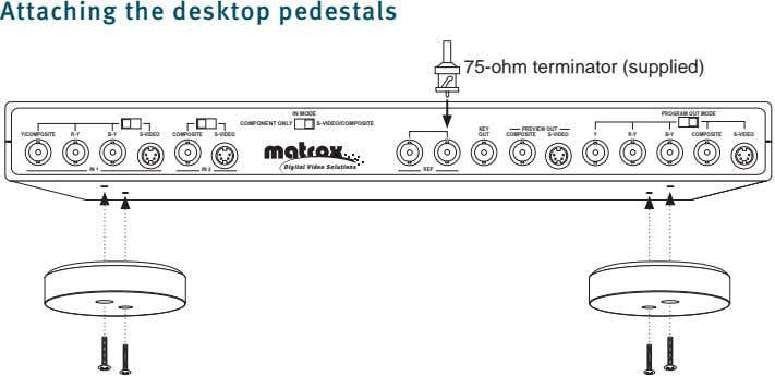 Attaching the desktop pedestals 75-ohm terminator (supplied) IN MODE PROGRAM OUT MODE COMPONENT ONLY