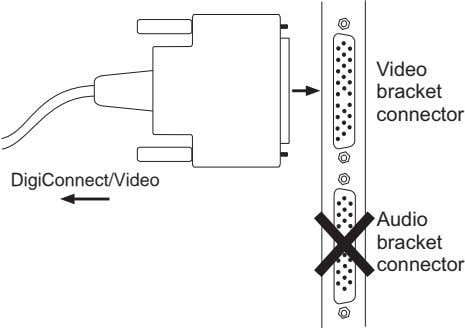 Video bracket connector DigiConnect/Video Audio bracket connector