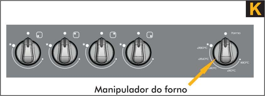 Manipulador do forno