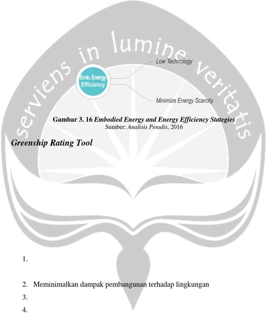 Gambar 3. 16 Embodied Energy and Energy Efficiency Stategies Sumber: Analisis Penulis, 2016 Greenship Rating