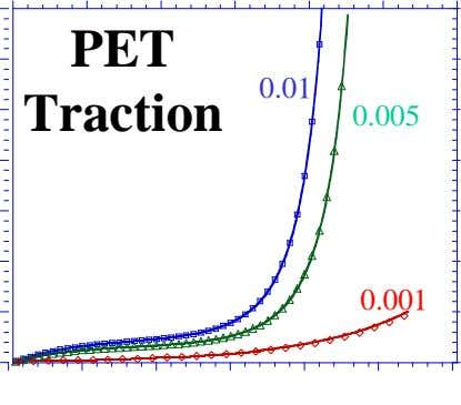 PET 0.01 Traction 0.005 0.001 0 0.5 1 1.5 2 2.5