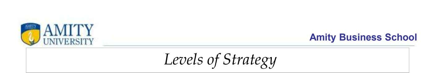 Amity Business School Levels of Strategy