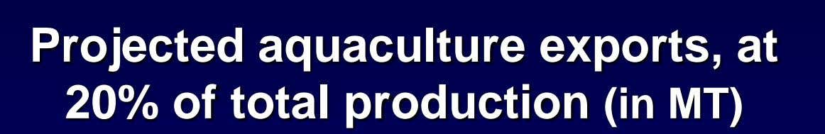 Projected aquaculture exports, at 20% of total production (in MT)