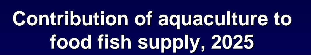 Contribution of aquaculture to food fish supply, 2025