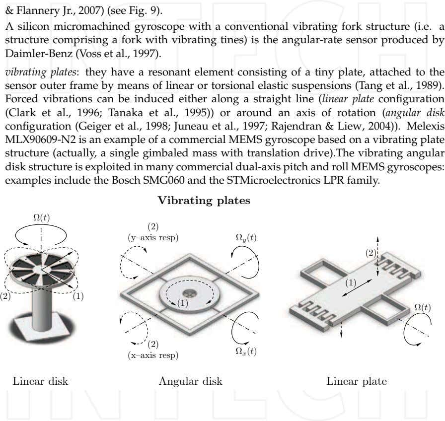 & Flannery Jr., 2007) (see Fig. 9). A silicon micromachined gyroscope with a conventional vibrating