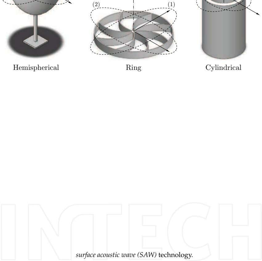 Hemispherical Ring Cylindrical A gyroscopes based on the surface acoustic wave (SAW) technology.