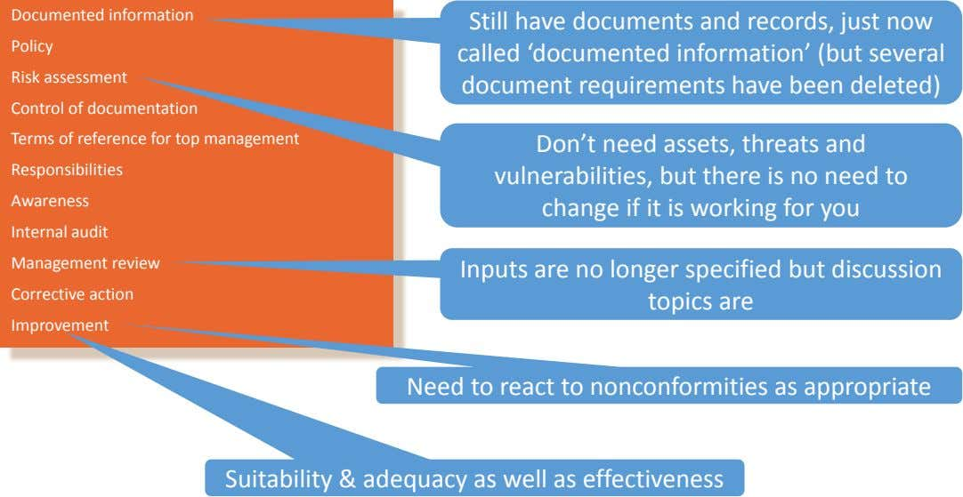 Documented information Policy Risk assessment Control of documentation Terms of reference for top management Responsibilities Awareness