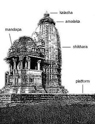 Building Science of Indian Temple Architecture Figure 2a Figure 2b Figure 2.1 &2.2 – The typical