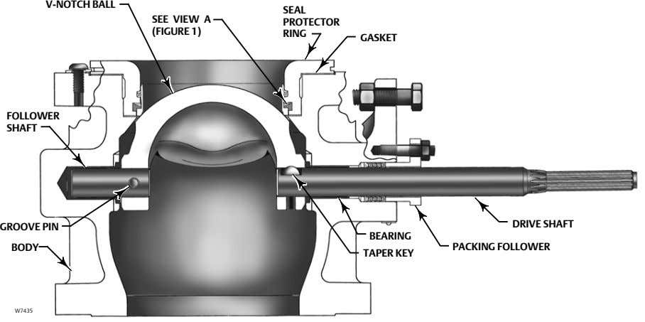 V-NOTCH BALL SEAL SEE VIEW A (FIGURE 1) PROTECTOR RING GASKET FOLLOWER SHAFT DRIVE SHAFT GROOVE