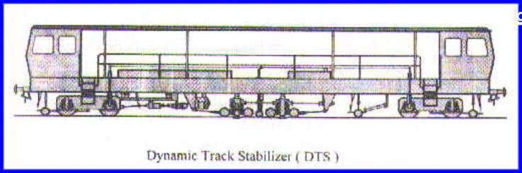"faster and more effectively by causing ""controlled settlement"" of track by means of a Dynamic Track"